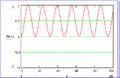 Übertragungsfaktor bei Bezugsphase des Referenzträgers.png