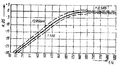 ГОСТ 5289—94, рис. 4.png