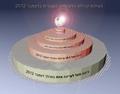 פעילות קהילת הויקיפדיה העברית בדצמבר 2012.png