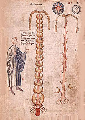 Jean de Roquetaillade - Manuscript from 1350 by Jean de Roquetaillade