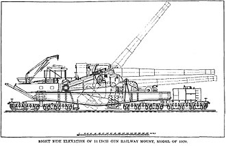 14-inch M1920 railway gun - Diagram showing gun barrel in elevated, normal and traveling positions