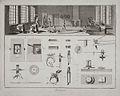 1762 Diderot's Encyclopedie, Epinglier II.jpg