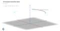 3D Centripetal Catmull-Rom Spline segment.png
