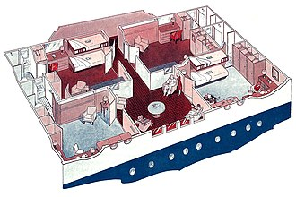 Compartment (ship) - These compartments are formed by non-structural bulkheads.