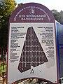 6. Комплекс пам'яток «Лук'янівське кладовище».JPG