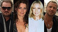 Ace of Base Members 1992-2007.jpg