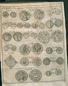 5430b57450 Tavola contenente antiche monete tratta dagli Acta Eruditorum del 1738