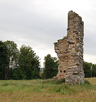 Scoonie - Aithernie Castle in the north of the parish