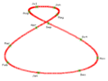 Analemma asymmetry.png