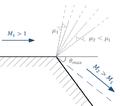Angle màxim en ventall d'extensió de Prandtl-Meyer.png