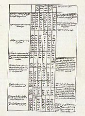 Armenian translation of Eusebius Chronicon.jpg