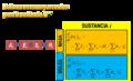 Balances en masa y moles de la sustancia i.png