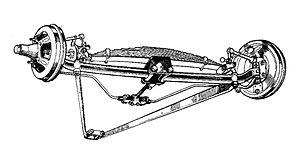 Leslie Ballamy - Ballamy front swing axle conversion