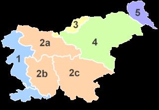 Slovene Littoral