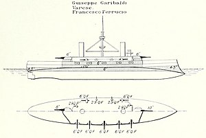 Giuseppe Garibaldi-class cruiser - Right elevation and deck plan as depicted in Brassey's Naval Annual 1902