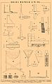 Brockhaus and Efron Encyclopedic Dictionary b12 940-0.jpg