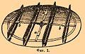 Brockhaus and Efron Encyclopedic Dictionary b30 898-1.jpg