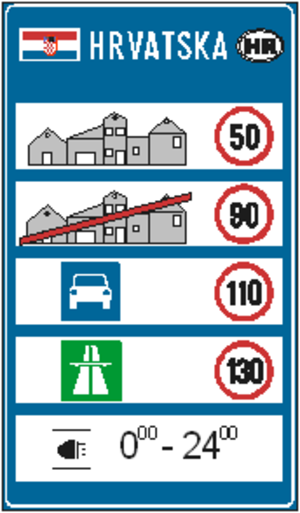 Speed limits in Croatia - Image: Brzineuhrvatskoj