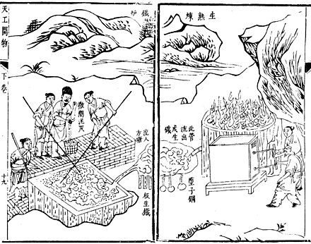 17th century Chinese illustration of workers at a blast furnace, making wrought iron from pig iron Chinese Fining and Blast Furnace.jpg