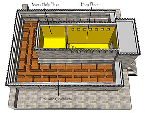 Josiah - View of the Temple of Solomon with ceiling removed as depicted in a 3-D computer model