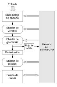3D10 TÉLÉCHARGER DIRECTX