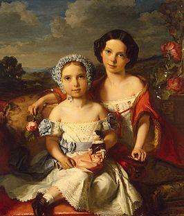Signed Hugo Children Oil Painting