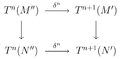 DeltaFunctorFunctoriality.png