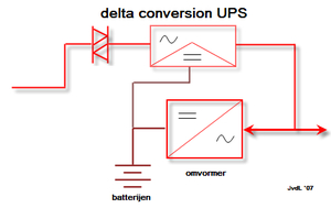 Delta conversion UPS.png