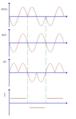 Demodulator BPSK-sygnal.png