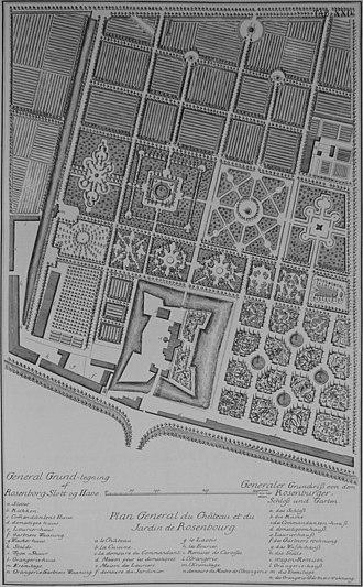 Den Danske Vitruvius - Image: Den danske Vitruvius 1 tab 024 General Grundtegning af Rosenborg Slott og Have