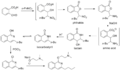 Dimethisoquin synthesis.png