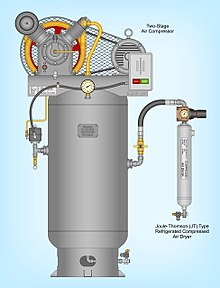 Air Compressor Filter Dryer >> Compressed Air Dryer Wikipedia