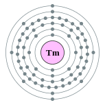 Electron shells of thulium (2, 8, 18, 31, 8, 2)