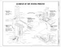 Elements of the Testing Process - Marshall Space Flight Center, East Test Area, Dodd Road, Huntsville, Madison County, AL HAER ALA,45-HUVI.V,7F- (sheet 3 of 6).png