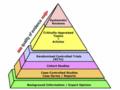 Evidence-based Medicine (EBM).png