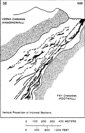 Eldorado, Saskatchewan - Fay-Ace-Verna Mines geologic cross section.  The shaded area depicts Tazin granites and gneisses, while the black areas are ore bodies.