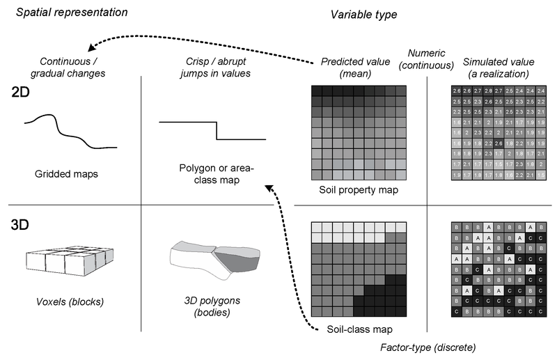 File:Fig soilmap types.png