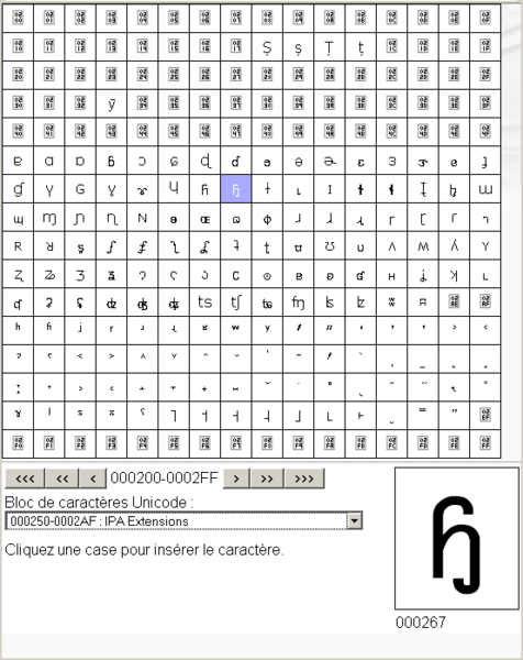 File gadget table wikimedia commons for Table unicode