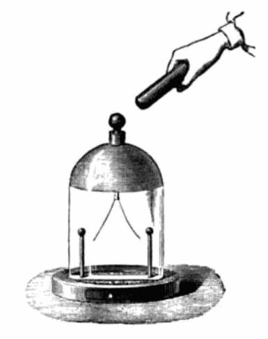 Gold leaf electroscope Deschanel