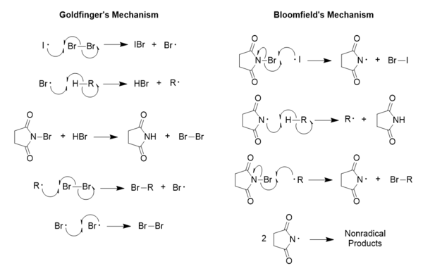 Here we have the mechanisms proposed by Goldfinger and Bloomfield regarding benzylic and allylic bromination; Bloomfield's mechanism has since been rejected due to the abnormal behavior of NBS.