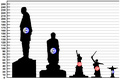 Height comparison of notable statues whether or not FoP.png