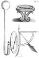 History of the Royal Society - Plate Pag. 173.png