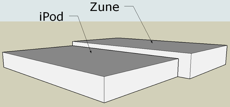 fileipod zune comparisonpng wikimedia commons