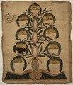 Illustrated family record (Fraktur) found in Revolutionary War Pension and Bounty-Land-Warrant Application File... - NARA - 300048.tif