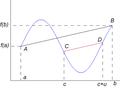 Illustration théorème des cordes.png