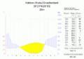 Klimadiagramm-Iraklion (Kreta)-Griechenland-metrisch-deutsch.png