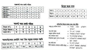 Kokborok script1.png