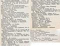 La Ferté-Chevresis Annuaire 1954.jpg