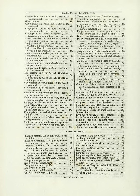 Page La Villemarque Dictionnaire Francais Breton De Le Gonidec Volume 2 Djvu 136 Wikisource