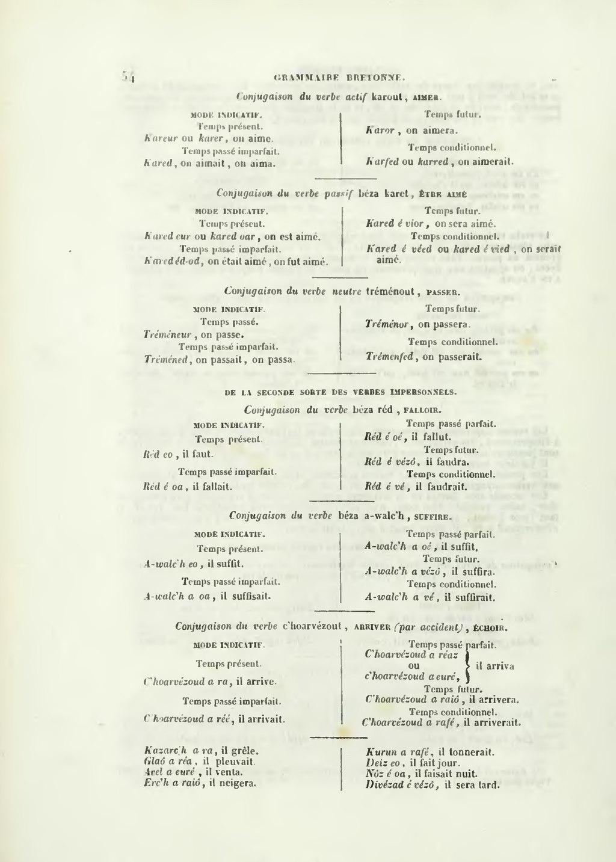 Page La Villemarque Dictionnaire Francais Breton De Le Gonidec Volume 2 Djvu 80 Wikisource